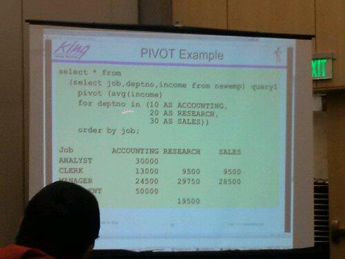SQL PIVOT Example