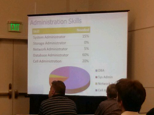 Break down of skills needed to be a successful Exadata DMA