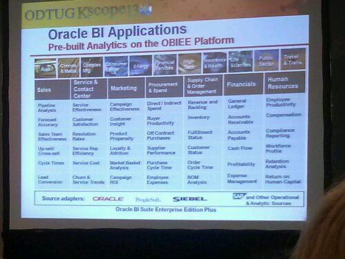 During the Hyperion 101 session, Andy discussed all the pre-built packaged analytic application that Oracle offers.
