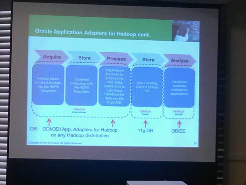 All the Oracle products that support the analysis of data in a Hadoop environment