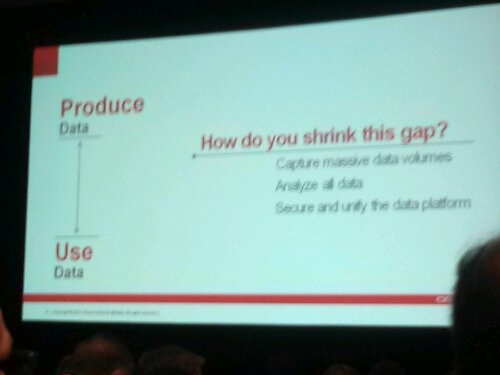 How to shrink the gap between getting big data and actually using it!