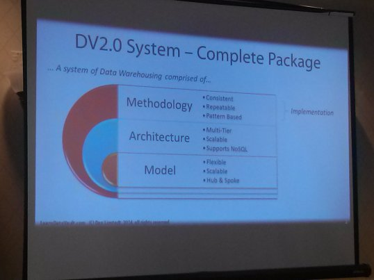 DV 2.0 is a complete system for developing an enterprise DW/BI solution