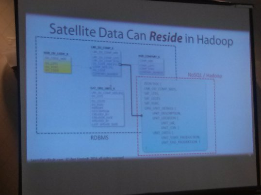 In DV 2.0 it is possible to have satellites reside on Hadoop