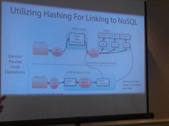 In DV 2.0 using hashed keys allows linking to data in a NoSQL db
