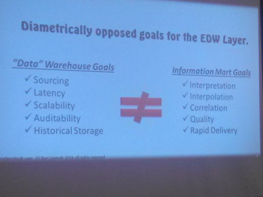 Opposing goals between DW storage and Mart presentation have led to many failed DW/BI projects.