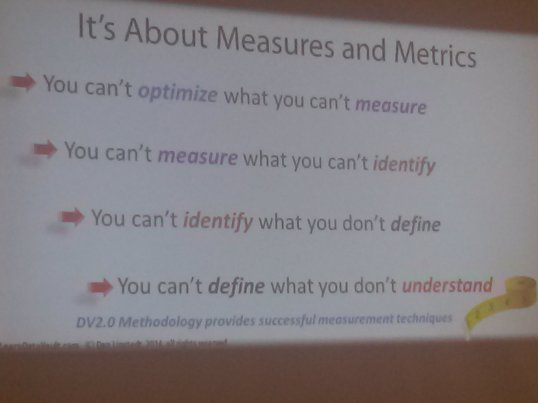 DV 2.0 Methodology helps us be more precise to be more successful