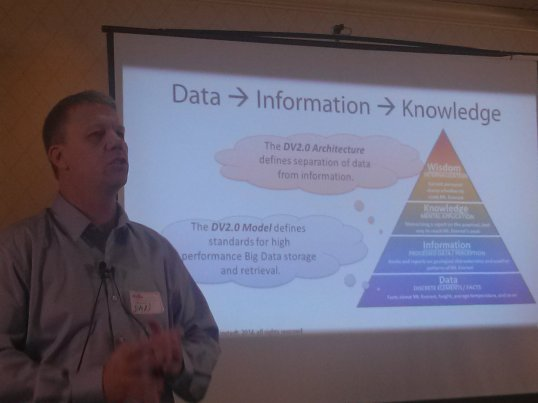Dan introduces us to  DV 2.0 and the Knowledge Pyramid
