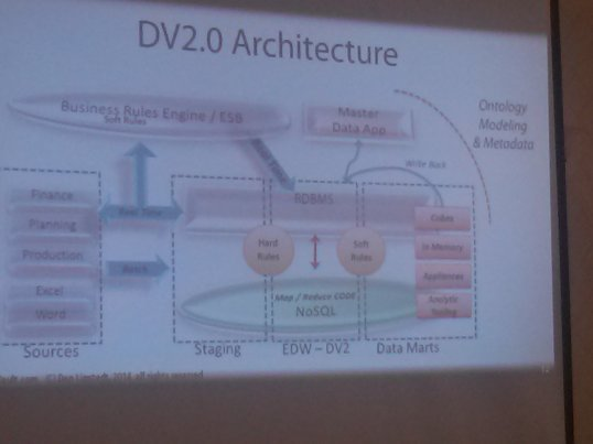 The DV 2.0 Architecture