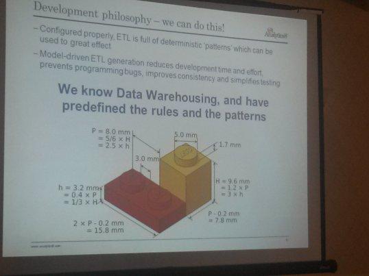 Model driven ETL generation is possible